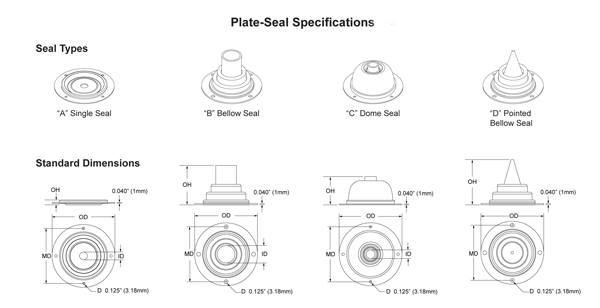 Wire Sealing Grommet All Wiring Diagram And Wire Schematics